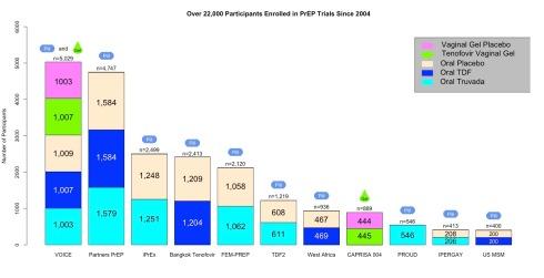 updated_2004_plot